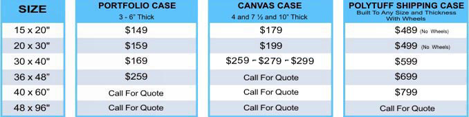 Carrying Cases & Shipping Cases Pricing