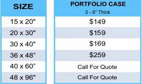 Portfolio Case Pricing