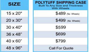 Shipping Case Pricing