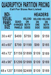 Four Panel, Folding Display Board Pricing